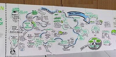 B.Braun APAC Strategy 2020 Workshop in Penang, Malaysia