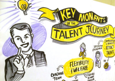 Cap Gemini Facilitated Workshop: Talent Journey