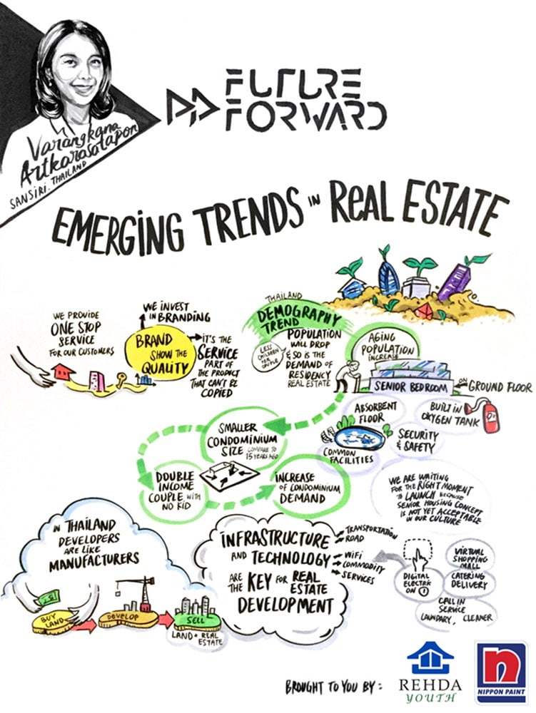 Future Forward Forum_Trending - Developing Tomorrow 11