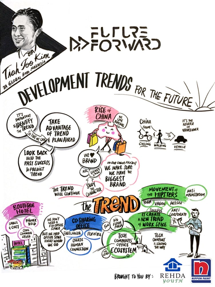 Future Forward Forum_Trending - Developing Tomorrow 12