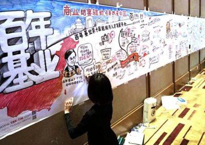 Genechain 100 百年基业行动学习 图像同步同传 北京