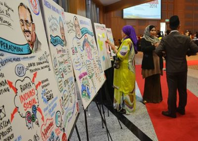 Mara Innovation Day 2014 Graphic Recording in Kuala Lumpur, Malaysia
