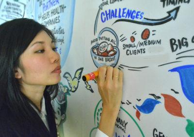 Pharmaceutical Team Building Workshop, Kuala Lumpur