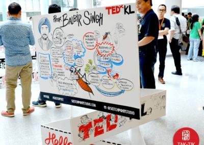 TEDxKL 2014 – The Open Future, Malaysia