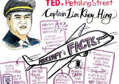 TEDxPetalingStreet 2015