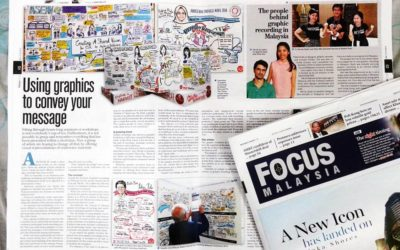 Using graphics to convey your message – FocusWeek Malaysia